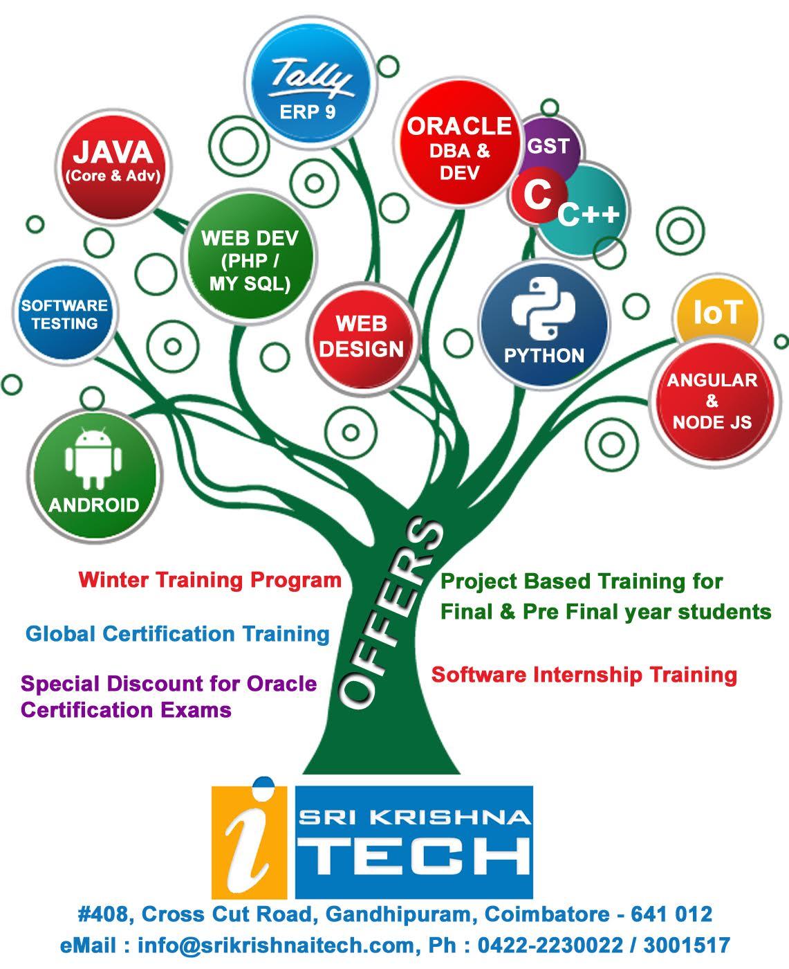 Winter Training Program Internship